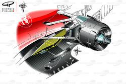 Воздуховод в днище Ferrari SF16-H
