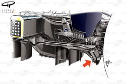 Red Bull RB13 diffuser, captioned