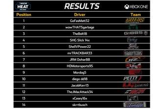 Results X Box