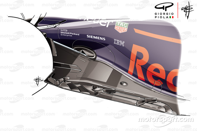 Red Bull RB14: il fondo del GP del Messico