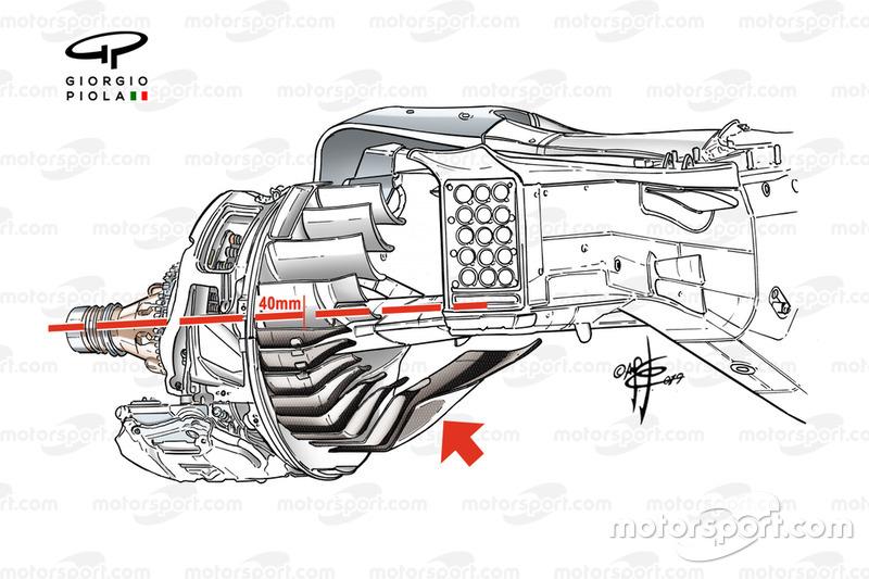 Winglets an der Bremsbelüftung 2021