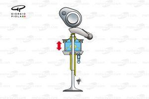 Valvola motore pneumatico