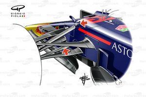 Suspensión delantera del Red Bull Racing RB16