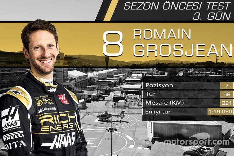 Barcelona testleri 3. gün sonuçları, Romain Grosjean