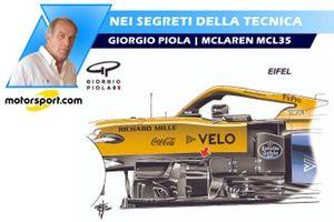 Cover Nei Segreti della Tecnica: McLaren MCL35