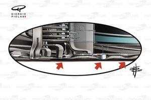 Mercedes AMG F1 W12 floor