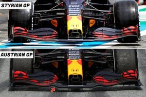 Red Bull Racing RB16B front wing comparison