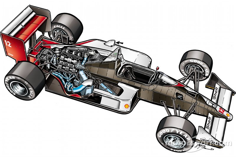Giorgio Piola's colourized illustration of the McLaren MP4/4