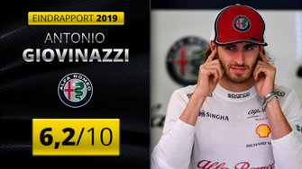 Eindrapport Antonio Giovinazzi, Alfa Romeo