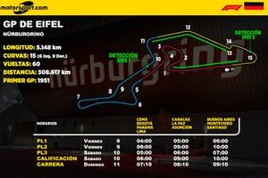 Horarios del GP de Eifel de F1 para Latinoamérica