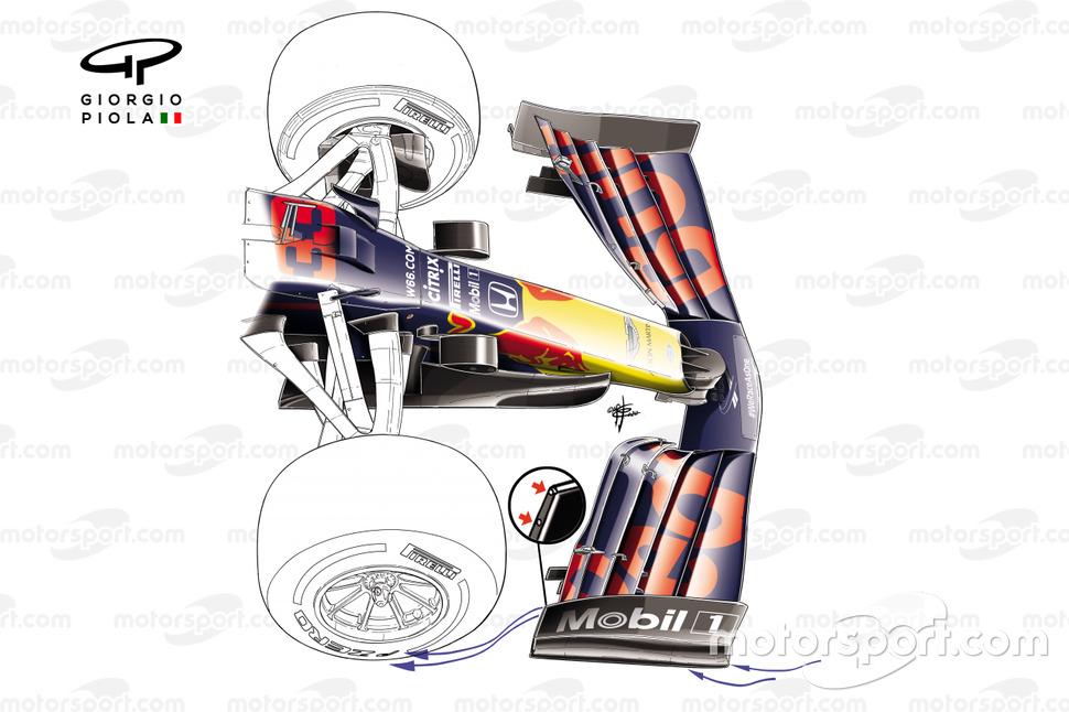 Nuevo alerón delantero del Red Bull Racing RB16 al detalle