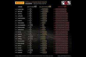Juegos de Pirelli para el GP de Japón