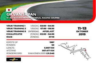 Aangepast tijdschema Grand Prix van Japan 2019