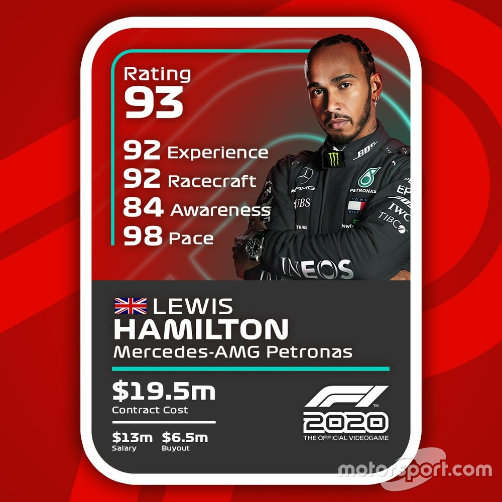 Cartas del F1 2020 definitivas: Lewis Hamilton