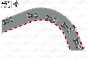McLaren MP4/13 brake corner