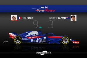 Дуэль в Scuderia Toro Rosso: Гасли – 9 / Хартли – 3