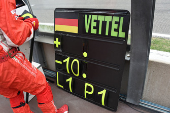 Sebastian Vettel, Ferrari pit board