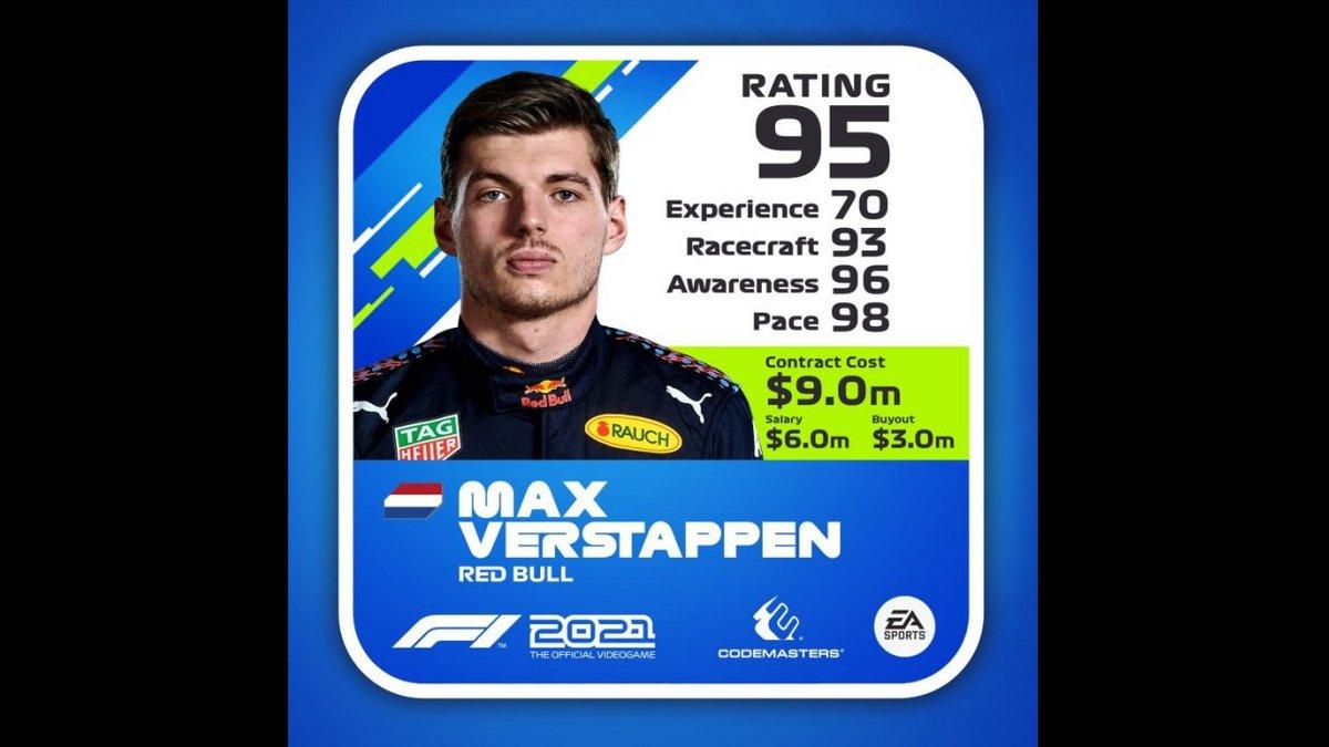 Notas de los pilotos en 'F1 2021', actualizadas a mitad de temporada
