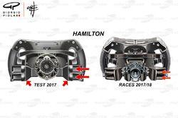 Mercedes F1 W08 stuur van Lewis Hamilton