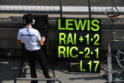 Le panneau des stands de Lewis Hamilton, Mercedes-AMG F1