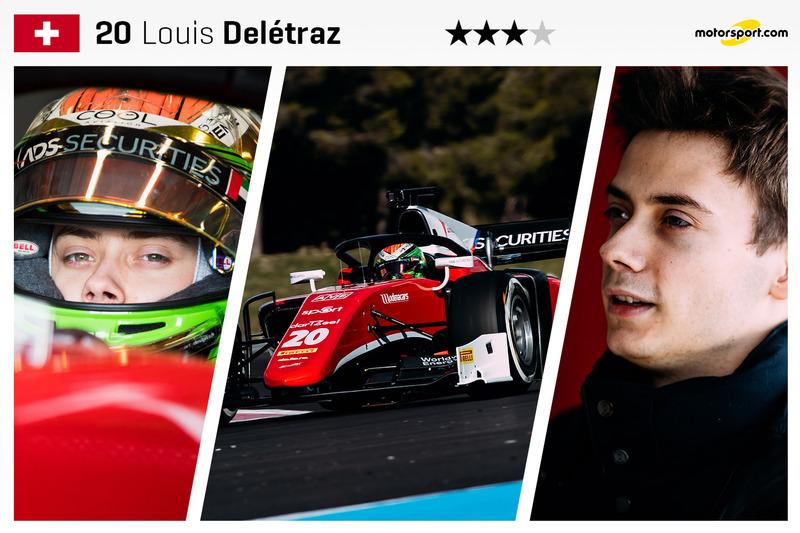 Louis Delétraz - 20 yaş