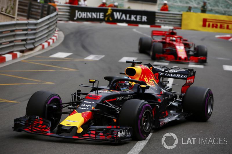 2018 Daniel Ricciardo, Red Bull