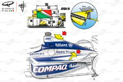 Ailettes additionnelles, Williams FW22, GP de Monaco