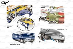 Renault R28, McLaren MP4-23, Williams FW30 ve Force India VJM01 bargeboard