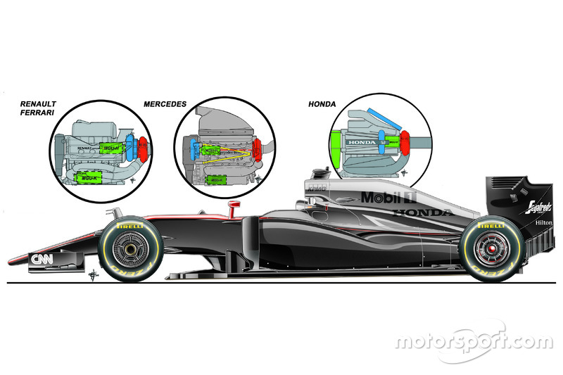 Comparación del motor McLaren MP4-30 Honda, comparación con Renault, Ferrari, Mercedes