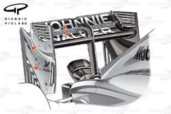 McLaren MP4/29 arka kanat girdap