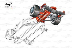 Ferrari F2001 underside