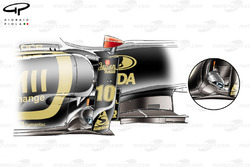 Lotus Renault forward exhaust