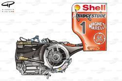 Boîte de vitesses et aileron arrière de la Ferrari F2001 (652)