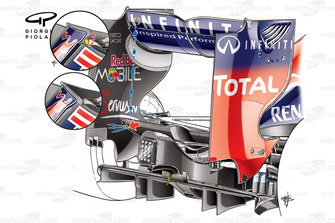 Red Bull RB8 D-DRS (Double-DRS) DRS activation rotates top flap and exposes duct that acts as a sign