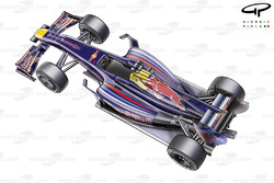 Vue d'ensemble de la Red Bull RB5