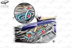 DUPLICATE: Red Bull RB8 exhausts showing different 'Helmholtz' resonance chambers