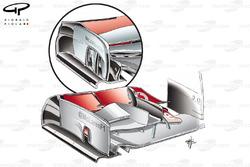 Comparaison d'ailerons avant de la McLaren MP4-28