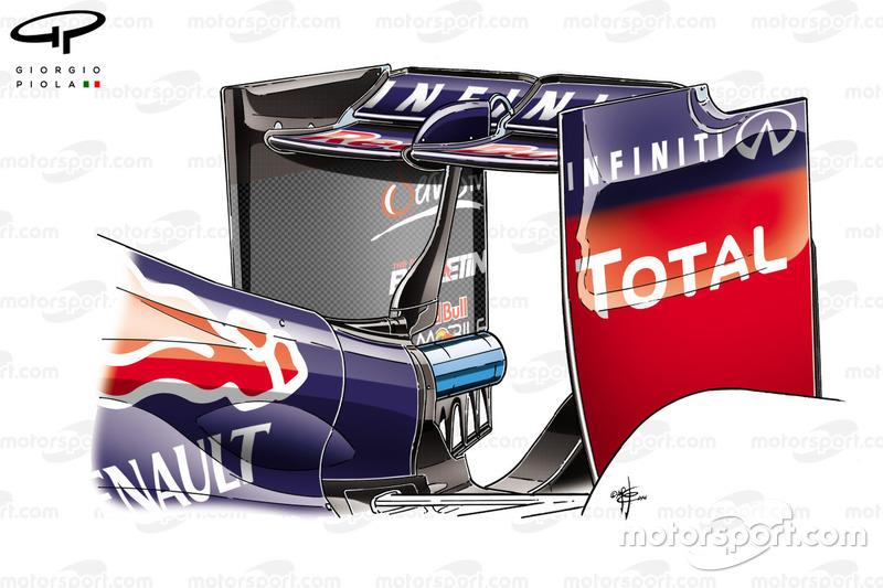 Red Bull RB10 alerón trasero de baja carga aerodinámica
