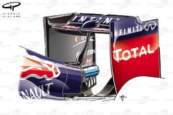 L'aileron arrière à faible appui de la Red Bull RB10