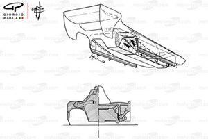 Lotus 79 1978, confronto effetto suolo