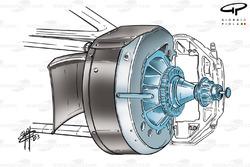 Détailt des freins de la Williams FW25
