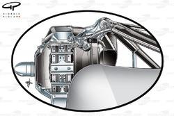 Suspension arrière de la Mercedes W02