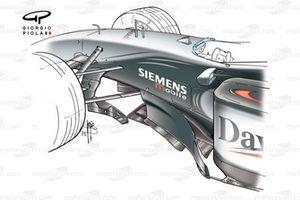 McLaren MP4-17D 2003 bargeboard