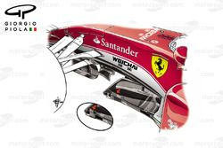 Ferrari SF16-H T-tray bat wings comparison