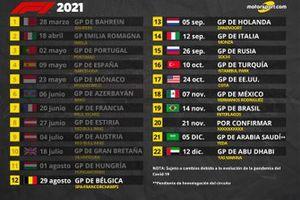 روزنامة 2021