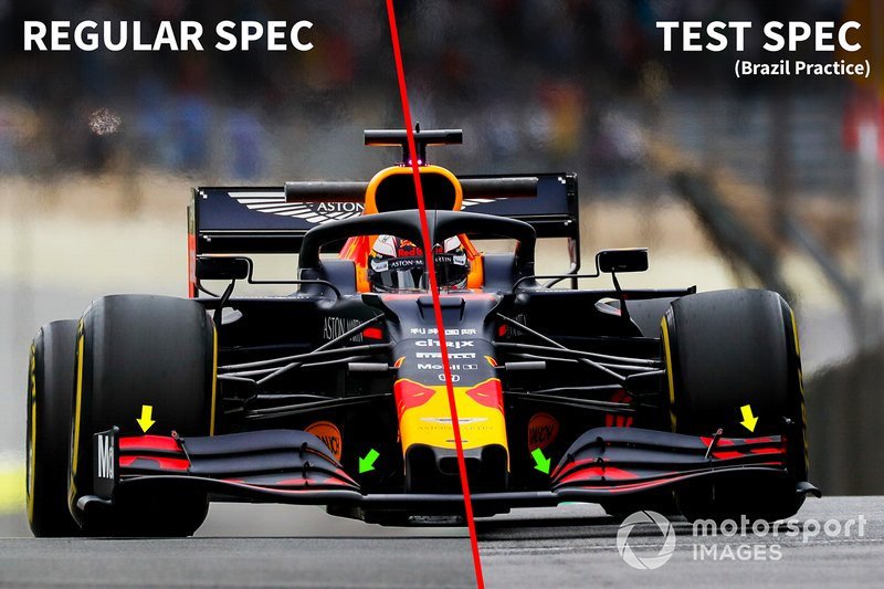 Comparación de las especificaciones del Red Bull Racing RB15