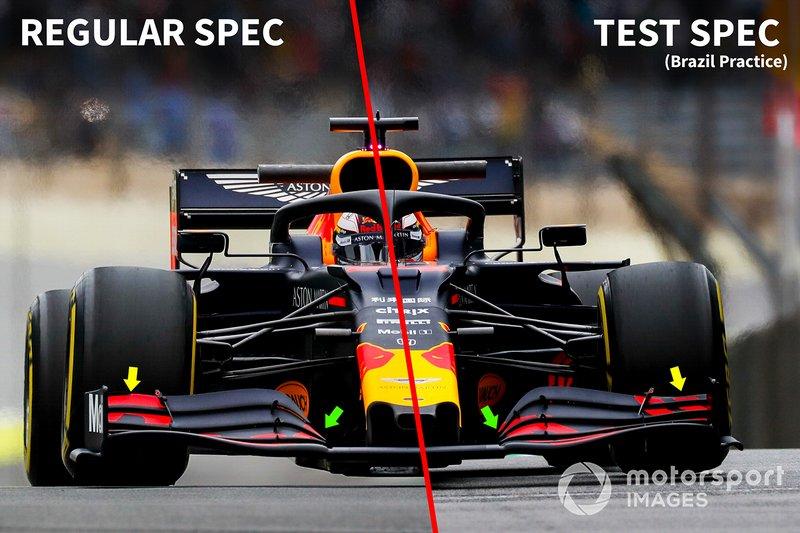Comparación de las especificaciones del Red Bull Racing RB15