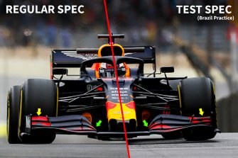 Red Bull Racing RB15, confronto Spec
