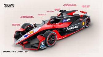 Nissan e.dams Gen2 EVO