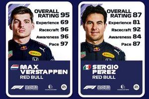 Valoración de Max Verstappen y Sergio Pérez en F1 2021
